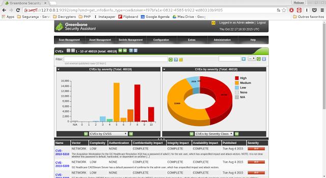 Como Utilizar Openvas Greenbone Security Assistant No Linux