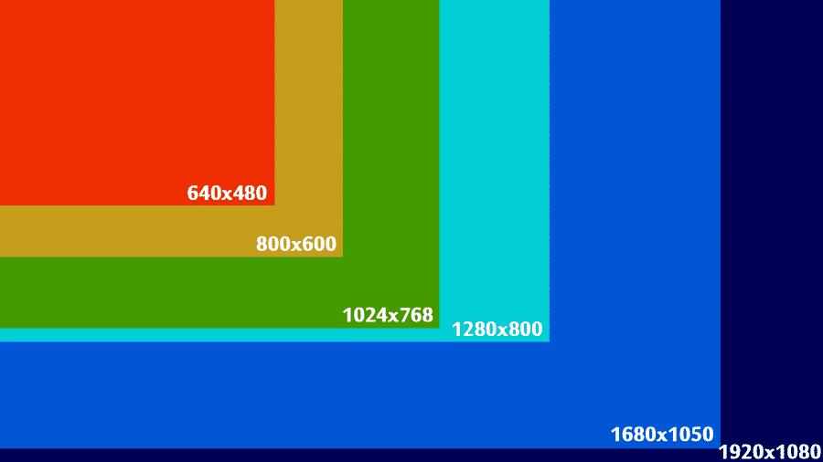 como-corrigir-resolução-tela-grub-tela-incial-desligamento-ubuntu-drivers-nvidia