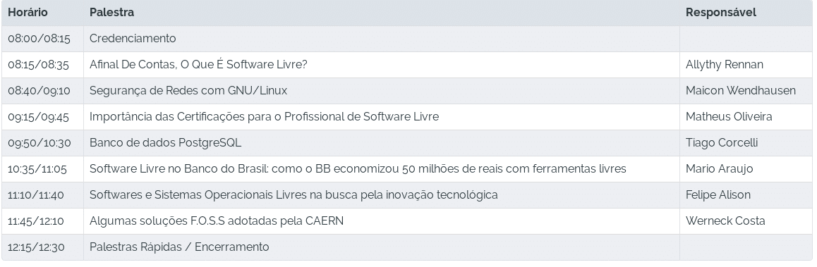 Programação do Software Freedom Day Natal-RN 2017