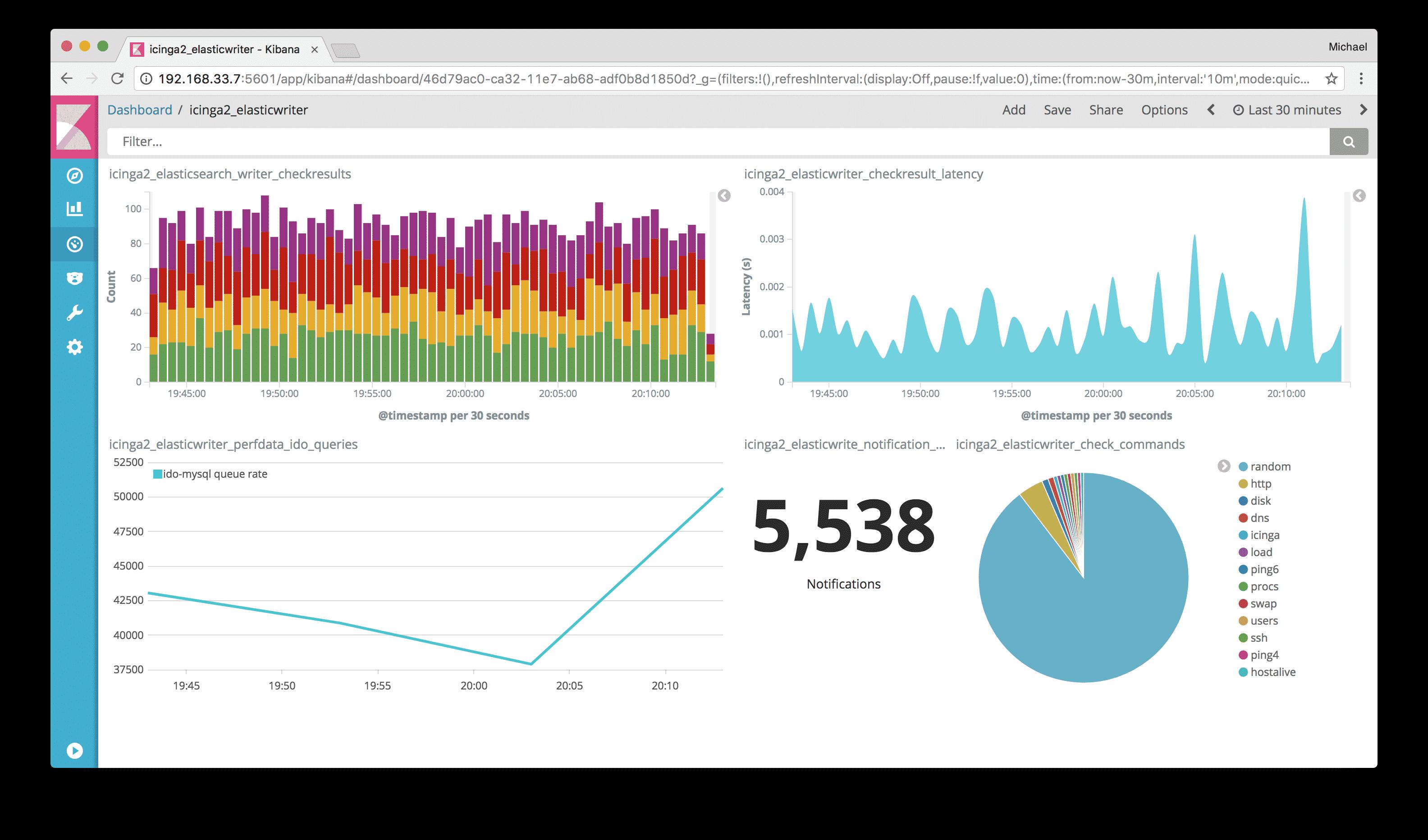 Como instalar o icinga 2 e o icinga web 2 no debian ou ubuntu blog monitore os recursos do seu servidor e seja avisado pelo icinga 2 e o icinga web 2 ccuart Image collections