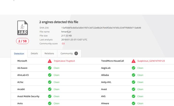 cuidado-malware-crossrat-indetectavel-visa-sistemas-windows-macos-e-linux-2