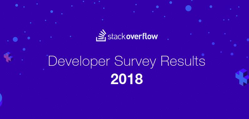 Linux é mais popular que Windows na pesquisa de desenvolvedores do Stack Overflow