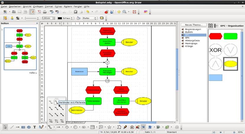 EPC extensão para LibreOffice