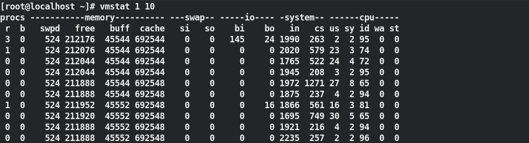 004 - vmstat - 5 comandos Linux para monitorar o uso da CPU