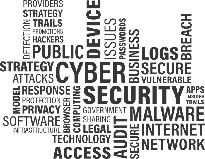Cybersecurity Tag Cloud By Esoftwarestrategies Dc5a6fj