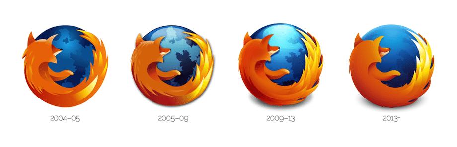Firefox Logo Progression