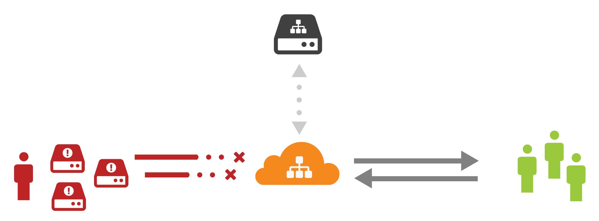 Serviço Safe DNS do Firefox Nightly entra em fase de testes