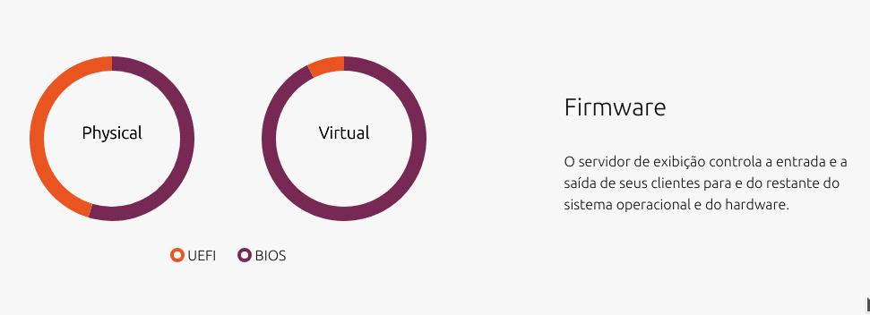 Ubuntuusuariosbiosuefi