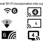 Wi-Fi Alliance anuncia o Wi-Fi 6