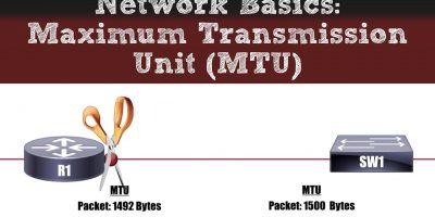 Comocorrigir carregamentos de páginas Web no Linux