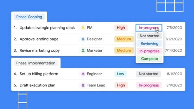 Google lança o Tables para concorrer com Trello, Airtables e Notion
