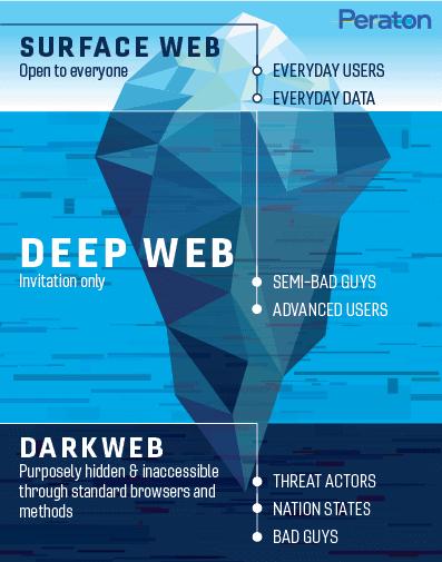 DEEPWEB 01