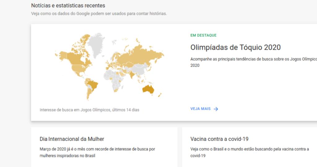 Google Trends divulga itens mais pesquisados no mundo